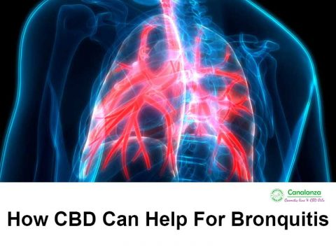 How CBD Can Help For Bronquitis